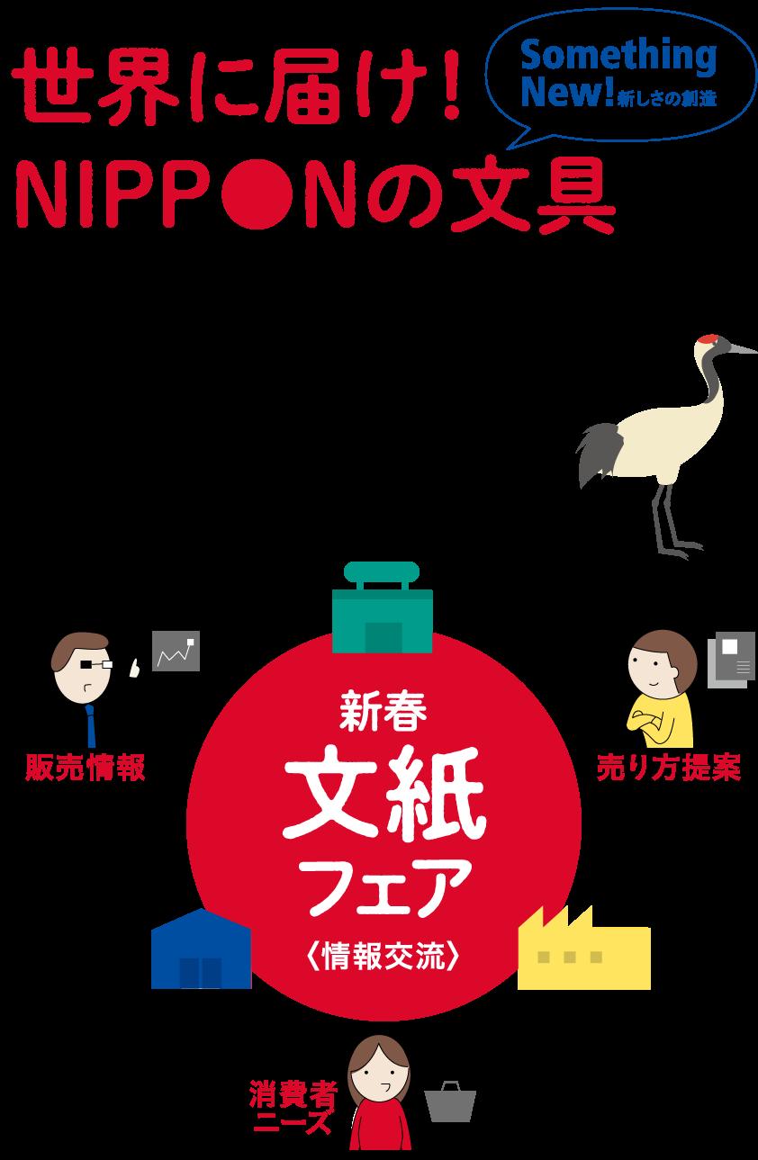 2004年に26社にてスタートした文紙フェアも、今回で第29回目となりました。2020年は東京オリンピック・パラリンピック開催。日本が注目される年に世界の人たちへ日本の文具の魅力を伝えるべく、個性ある55社が一堂に出展します。